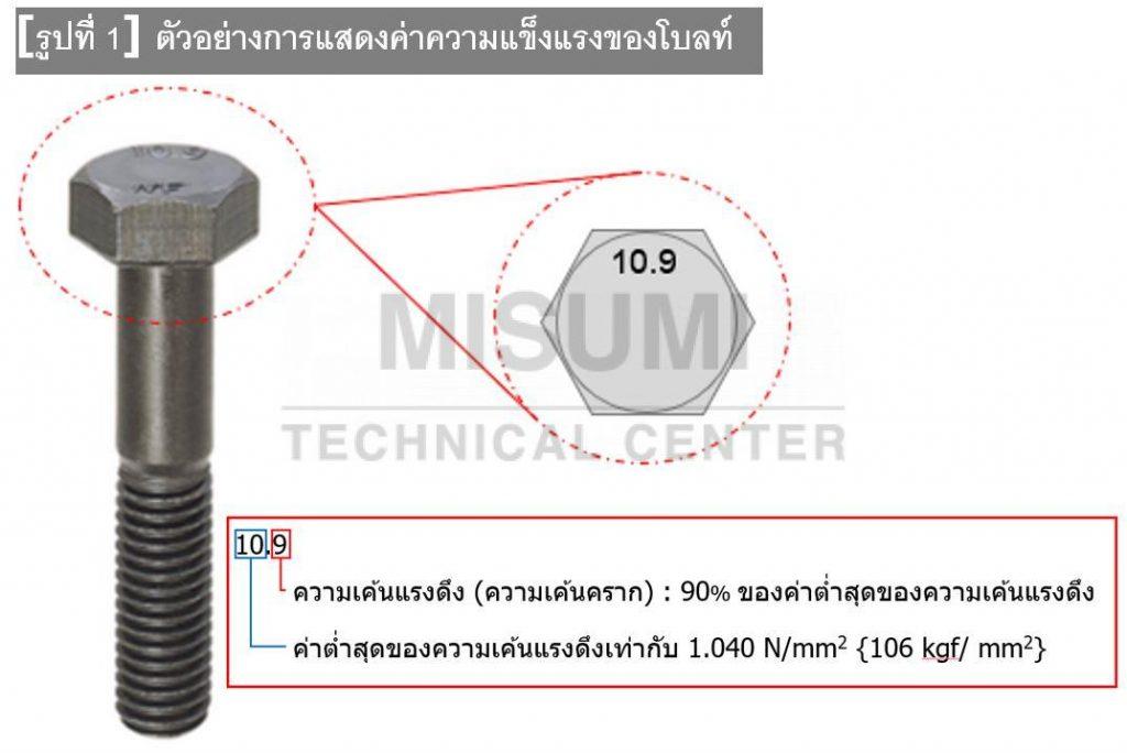 bolt-usage-for-basic