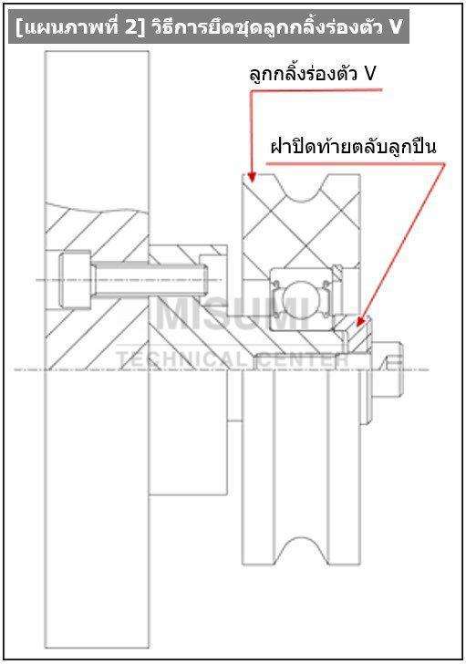 install-bearings-efficiency